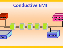 EMI coupling methods