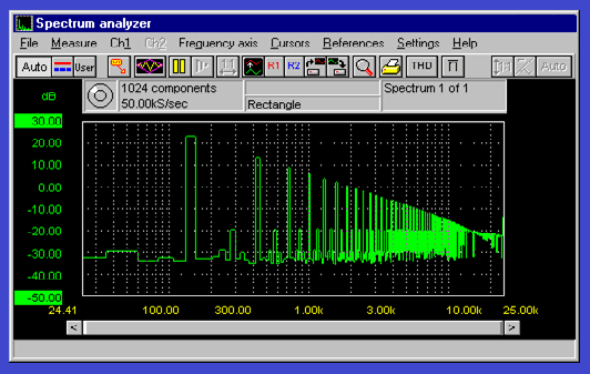 A view of Spectrum analyser