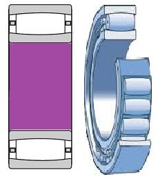 Types of bearings - CARB