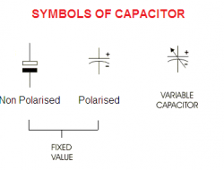 Capacitor theory