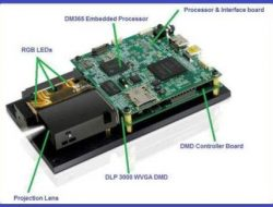 Technologies behind Pico projector