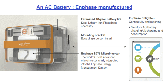AC Battery Enphase manufactured