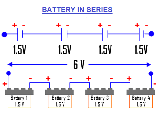 Battery in series to generate a large charge