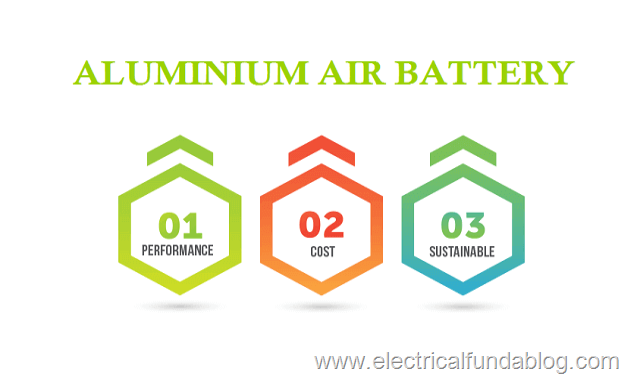 Aluminium air Battery