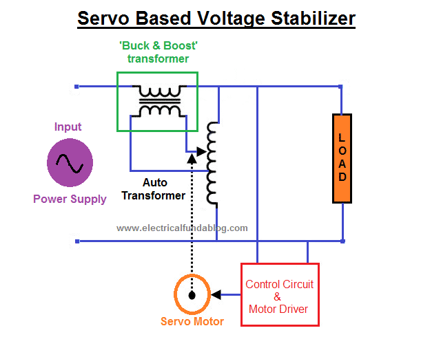 what is voltage stabilizer why we need it how it works types and rh electricalfundablog com circuit diagram of autocut voltage stabilizer circuit diagram voltage regulator