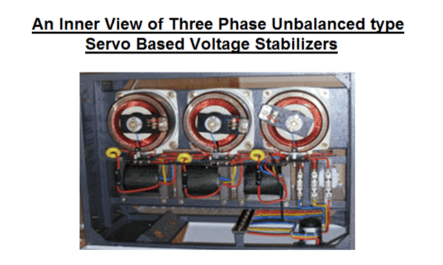 Inner View of Three Phase Unbalanced type Servo Based Voltage Stabilizers