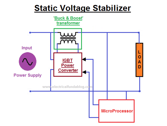 S also After Mod in addition Circuit Diagram Of Dip Switches Ex le further Smps Transformer Details moreover Lm T Dcdc Tl Switchmode Power Supply V V. on switch mode power supply circuit diagram