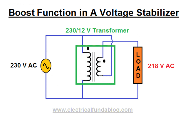 Circuit Diagram of Boost Function in Voltage Stabilizer