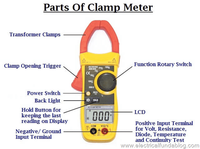 Parts of Clamp Meter