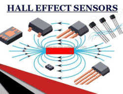 Hall Effect Sensors – Work, Types, Applications, Advantages and Disadvantages