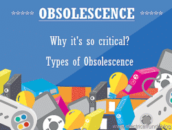 What is Obsolescence – How it Happens, its Criticality and Types