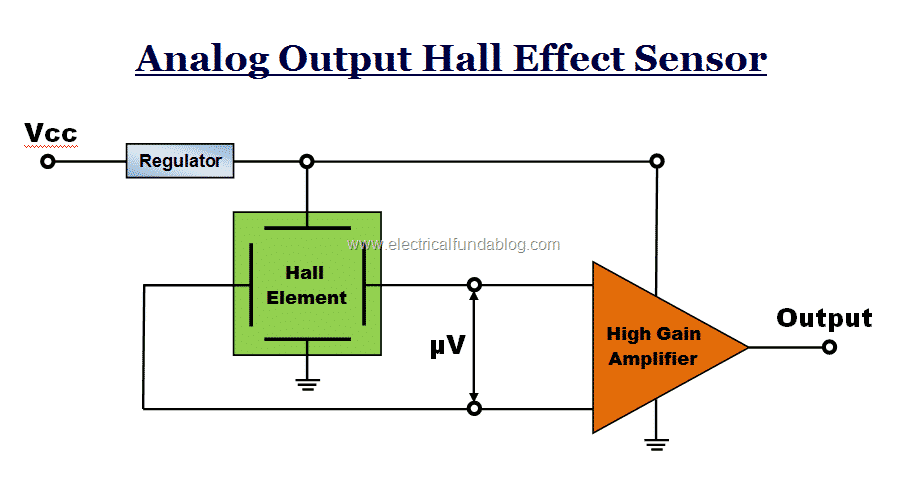 Hall Effect Sensor Schematic on thermistor sensor schematic, integrated circuit schematic, regulator schematic, ultrasonic sensor schematic, sound sensor schematic, flex sensor schematic, hall effect switch, pir sensor schematic, force sensor schematic, photoelectric sensor schematic, ping sensor schematic, transducer schematic, speed sensor schematic, infrared sensor schematic, switch schematic, light sensor schematic, magnetic proximity sensor schematic, thermocouple schematic, hall sensor symbol, hall sensor circuit,