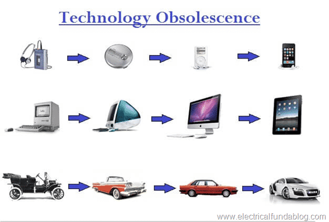 4 Technlogy obsolescence