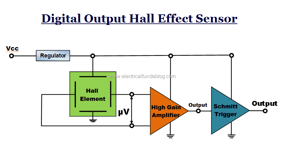 Hall Effect Sensor Diagram As Well Simple Electrical Circuit Diagram on hall effect motor, hall effect arduino, hall effect assembly, hall effect control, hall effect coil, hall effect equipment, hall effect generator, hall effect sensors,