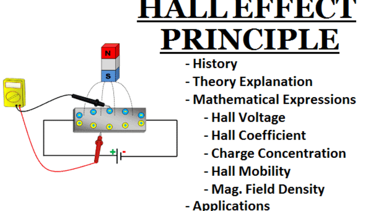 hall effect principle history, theory explanation hall effect sensor graph generate your own commutation table