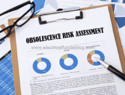 Obsolescence Risk Assessment – Process, Management and Mitigation Strategy