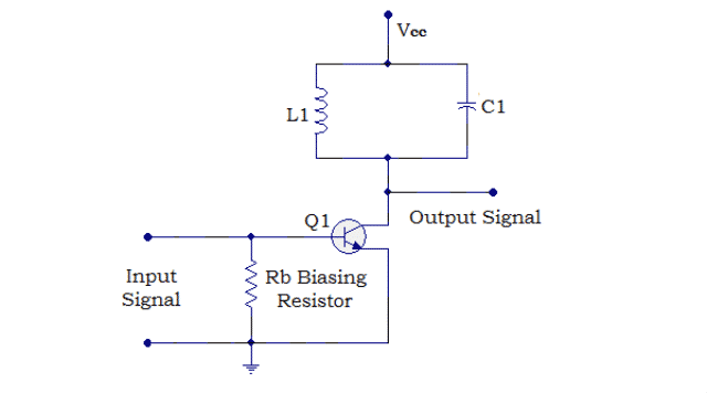 Circuit Diagram of Class C Power Amplifier