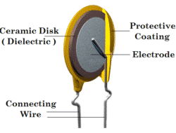 Ceramic Capacitor – Composition, Types, Properties and Applications