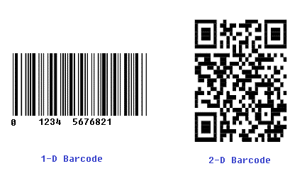 Barcode Number System - Types, Structure, How it works
