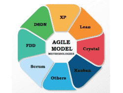 Agile Model Methodology of Software Development – Scrum, XP, DSDM, Lean