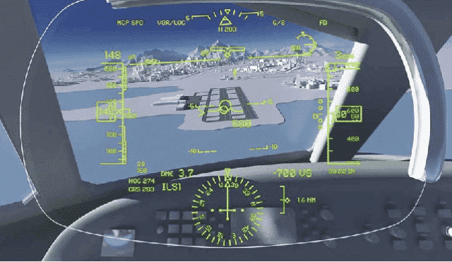 Augmented reality in Aviation