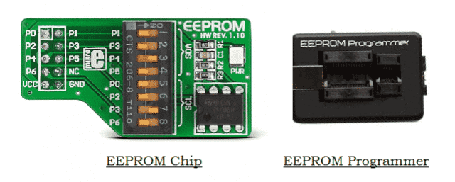 Electrically Erasable Programmable Read Only Memory (EEPROM)
