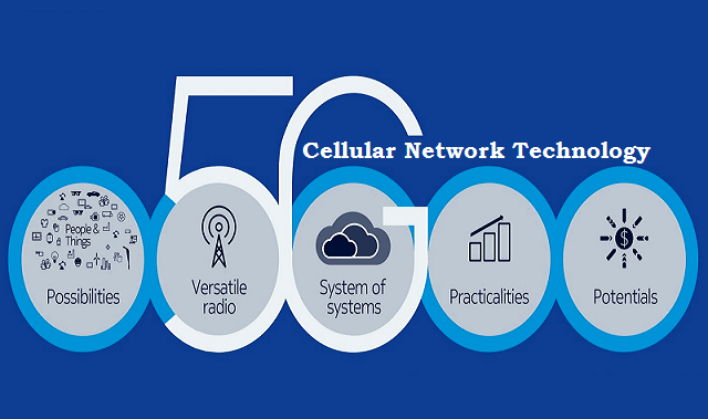 5G Phone Cellular Network Technology - Working Architecture