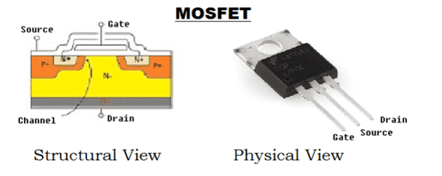 Structural and Physical View of MOSFET