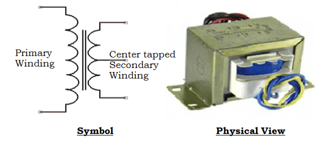 Symbol and Physical View of CenterTapped Step Down Transformer