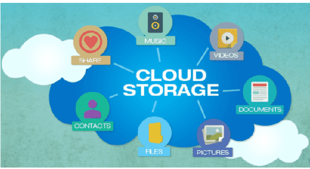 Introduction to Cloud Storage