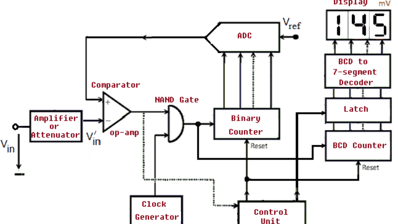 Led Display Digital Voltmeter Circuit Diagrams Schematics