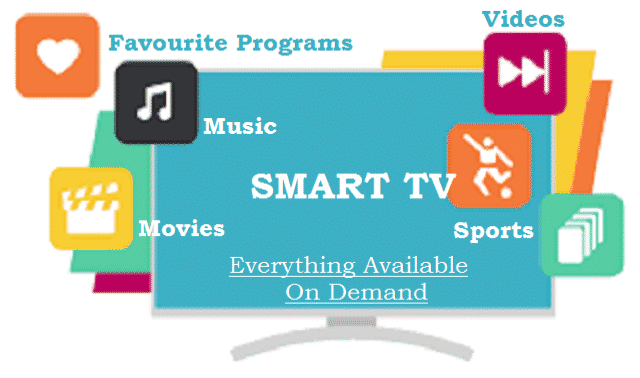Access Videos on Demand Anytime With Smart TV