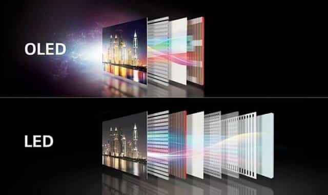 LED and OLED Display Technology