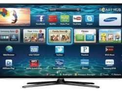 What is Smart TV – How it Works, Types, Factors to Consider While Buying