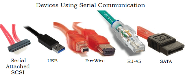 Devices Using Serial Communication
