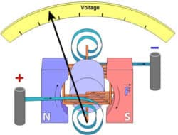 Voltmeter – Working Principle, Voltage Sensitivity, Types and Applications