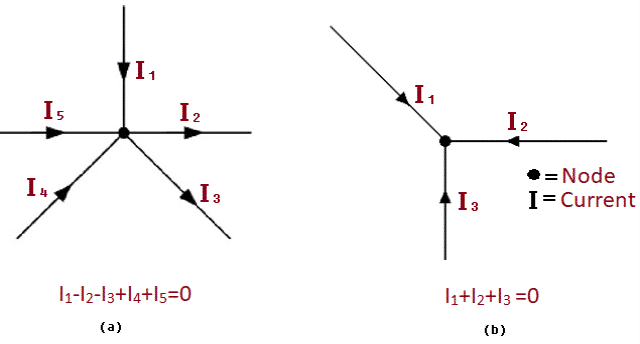 Kirchhoff's Laws - Current Law
