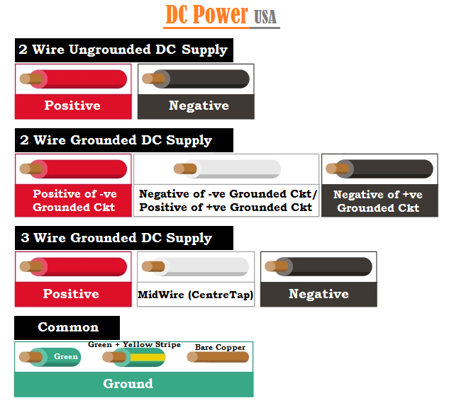 Dc Wiring Colour Code Uk - Wiring Diagrams Register on