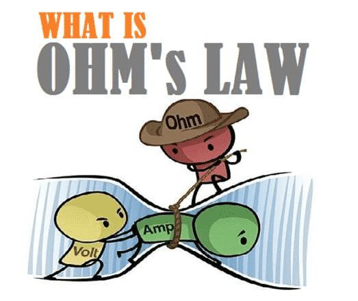 Introduction to Ohms Law