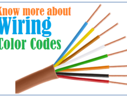Wiring Color Codes – USA, UK, Europe & Canada Codes, When to Apply