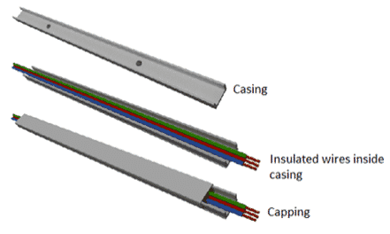 Casing Capping Installation