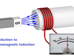 Electromagnetic Induction – Theory, Application, Advantage, Disadvantage