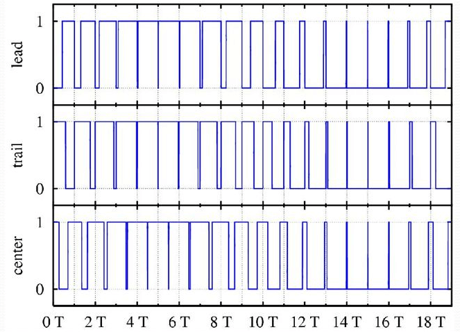 Pulse Width Modulation (PWM) - Generation, Applications and