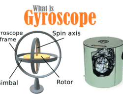 What is Gyroscope – History, Three Degrees of Freedom, Basic Properties