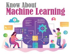 Machine Learning – How it Works, Types, Applications, Advantages