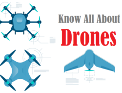 Drones – Unmanned Aerial Vehicles (UAVs), Types, Components, Works