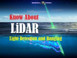 LiDAR (Light Detection and Ranging) – Types, Architecture, How it works
