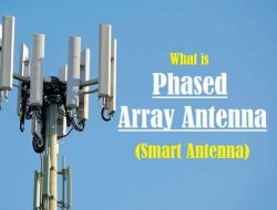 Phased Array Antenna (Smart Antenna) | Cellular Wireless Communication